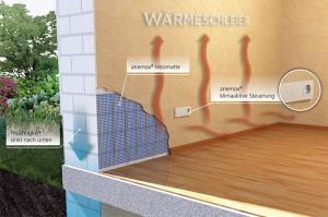 anemox® klimaaktives Wandsystem